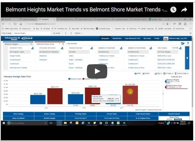 Belmont Heights Market Trends February 2017 - Homes
