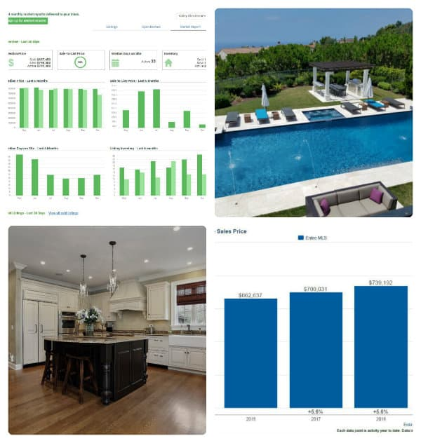 Southern California Real Estate Trends View