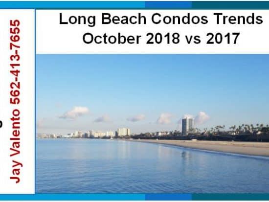 Long Beach Condos Sales October 2018 Report