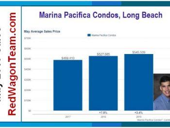 Marina Pacifica Condos May 2019 Sales