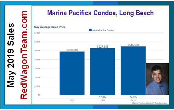 Marina Pacifica Condos May 2019 Sales