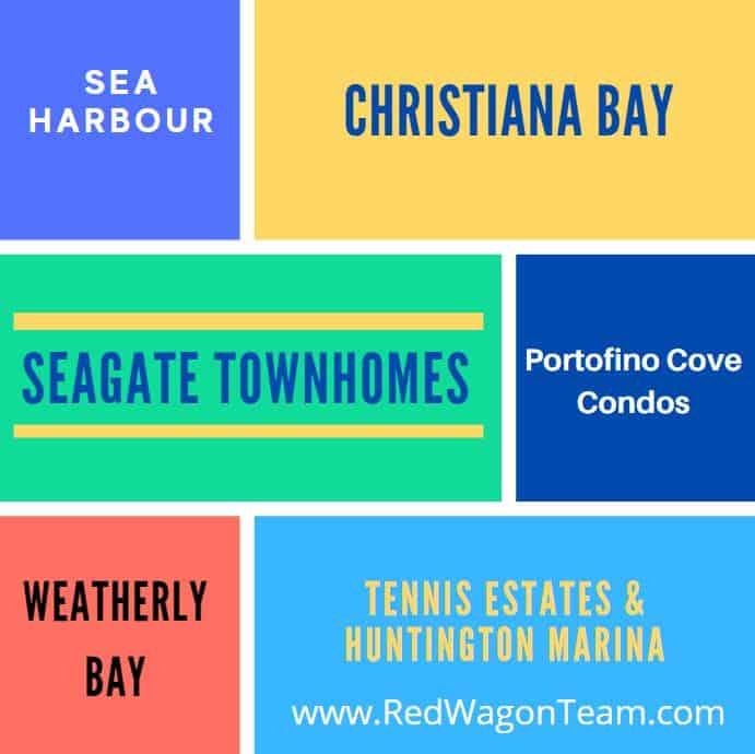 Huntington Beach boat dock condos