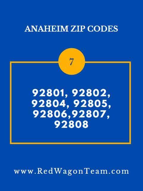 Anaheim CA Zip Codes