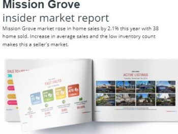 Mission Grove Real Estate Trends Report