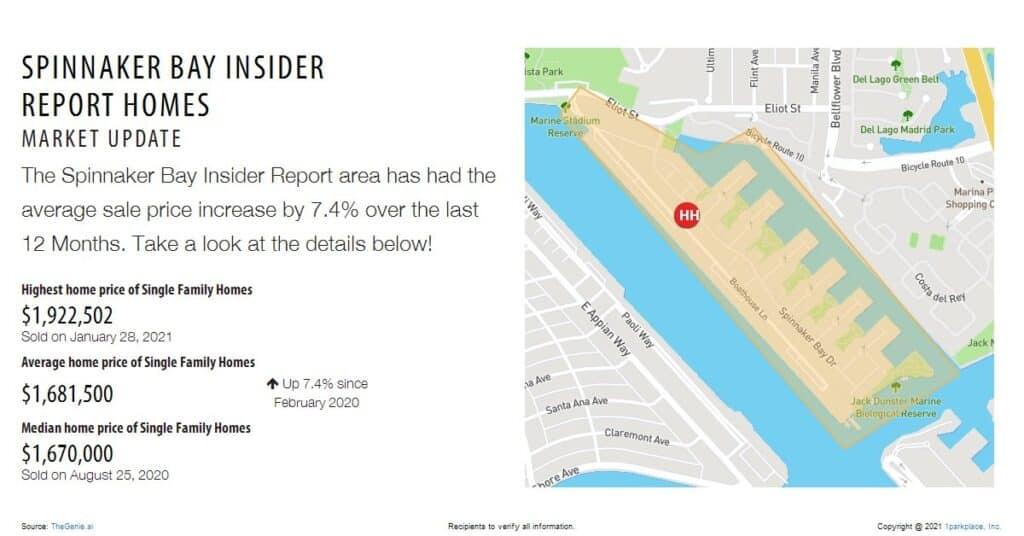 Spinnaker Bay Long Beach Insider Report 2021