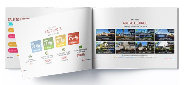 Brightwater Real Estate Trends